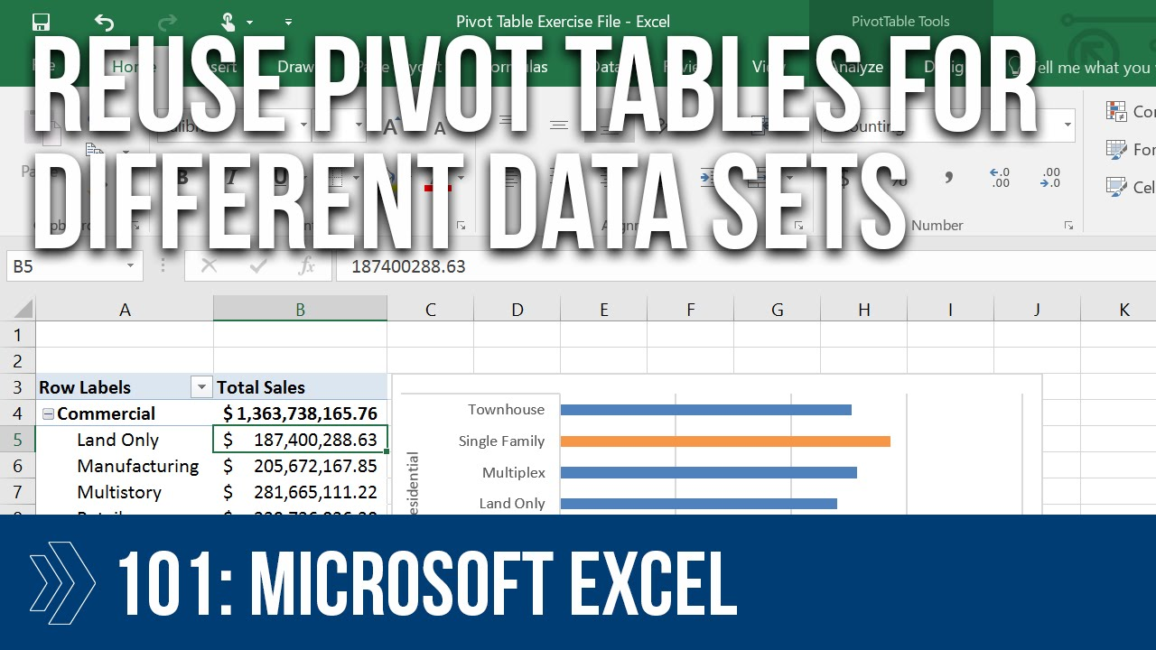 Reuse Pivot Tables with Different Data Sets