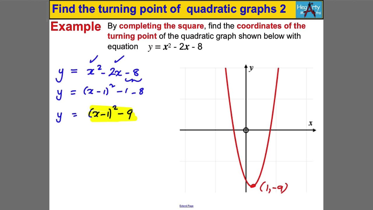 Find Equation Of Parabola From Graph