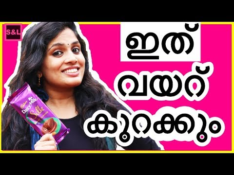 എന്താണ് നിങ്ങളുടെ excuse ?? WEEK-2 Exercise and Diet |Weight loss programs