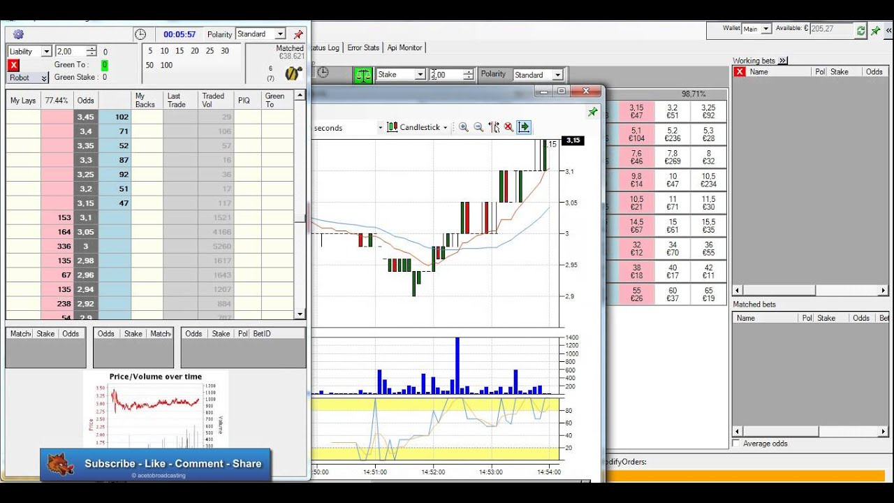 (Day1 +14,87€) A day of trading - horse race on betfair with low stakes and free software