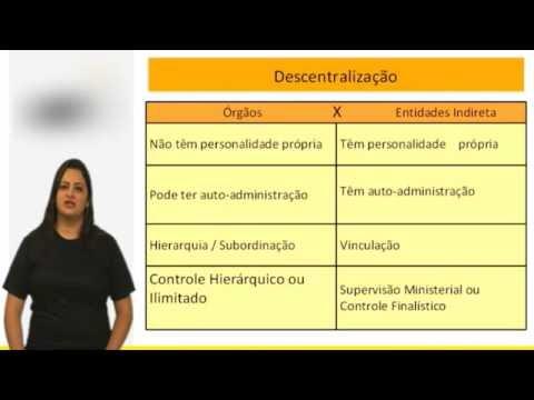 Redação de Correspondências Oficiais | Pablo Jamilk de YouTube · Duração:  3 horas 3 minutos 8 segundos