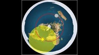 Düz dünya - Yüksek irtifa balon testi