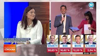 Elecciones Córdoba 2019 Parte 2 - LV 80 TV Canal 10 HD Córdoba, Argentina 12/05/19