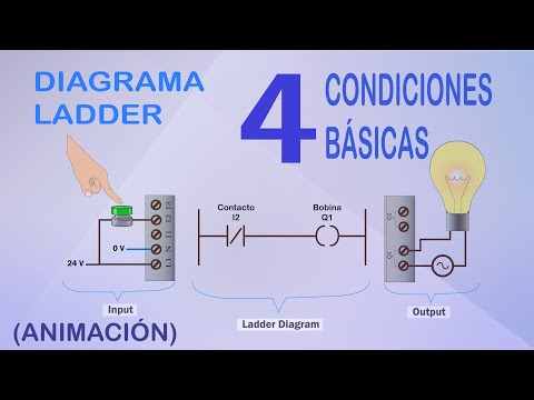 Basic Automation Example Ladder And Plc Diagram Youtube