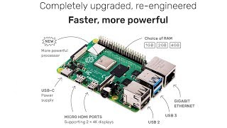 Raspberry Pi 4 Available Now! Here Are The Specs...