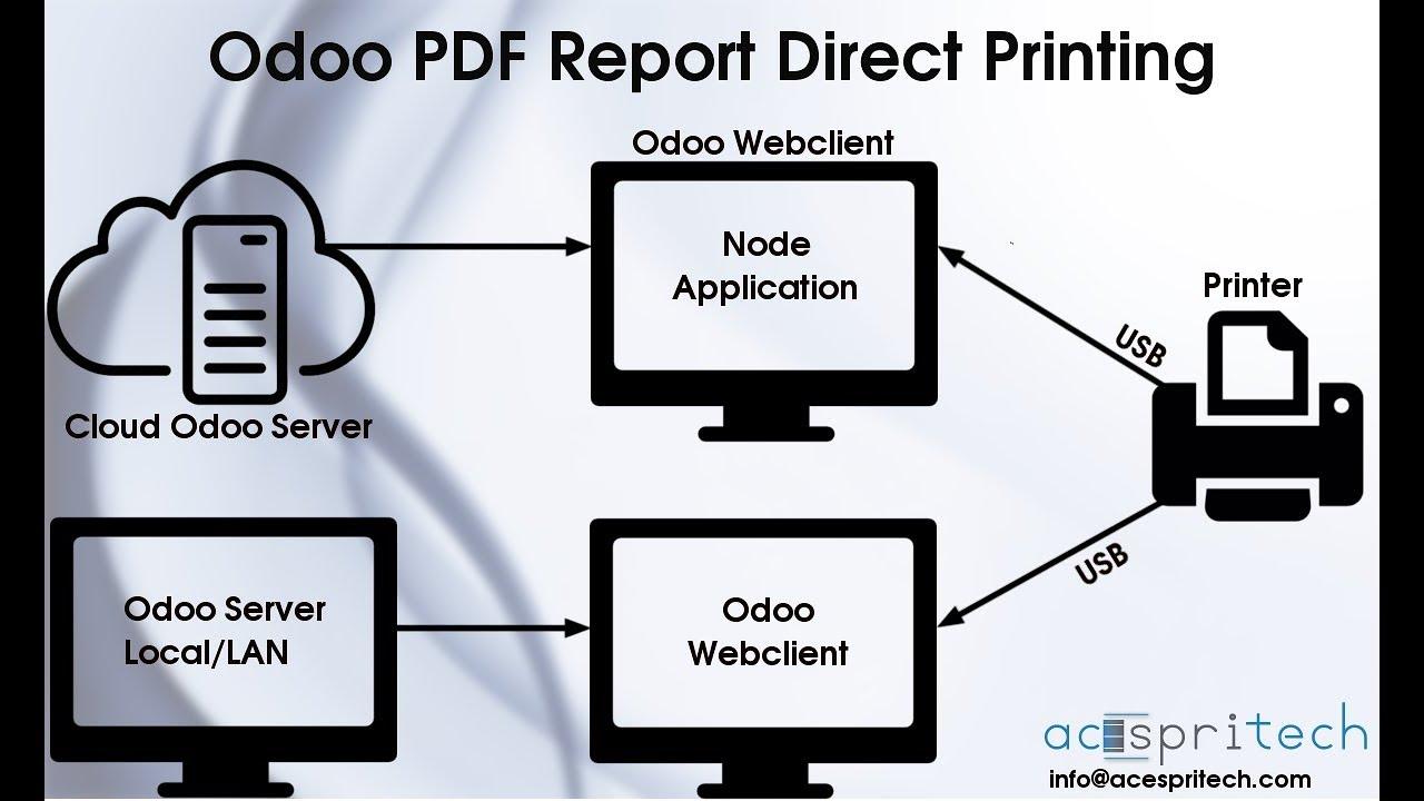 Odoo-functional-training-v8-sales. Pdf | odoo.