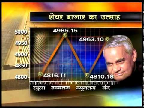 BJP absolute majority government effects the share market in India - archival footage