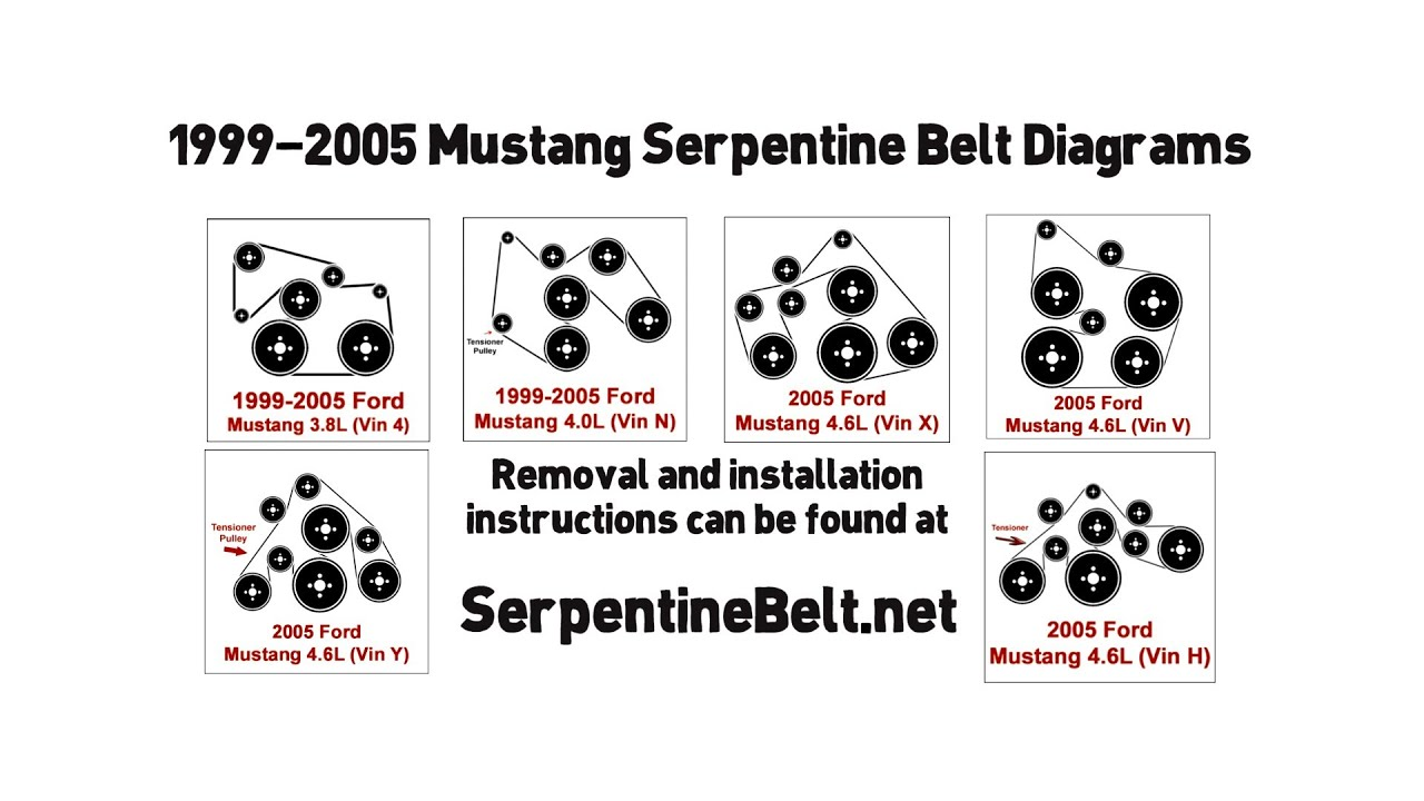 mustang serpentine belt diagram 1999 2005 [ 1280 x 720 Pixel ]