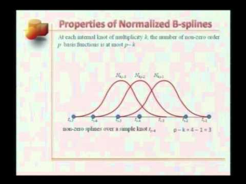 Mod 01 Lec 27 Lecture 27 Youtube