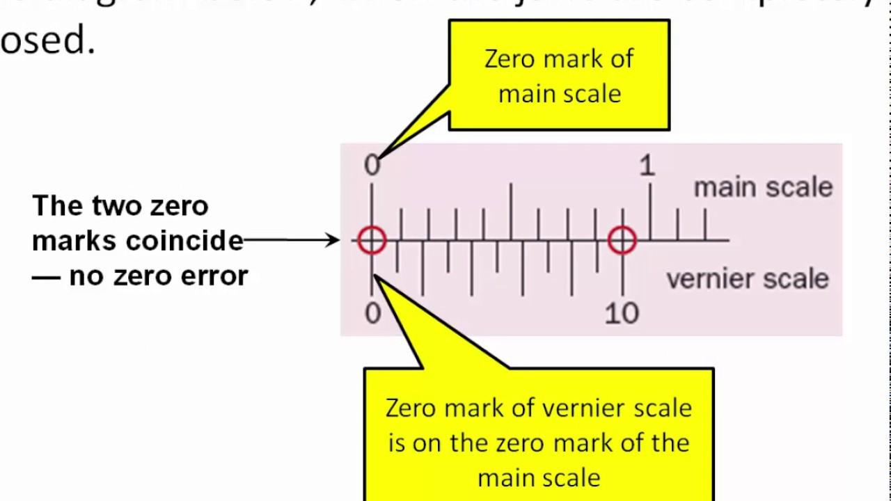 small resolution of zero error in vernier calipers