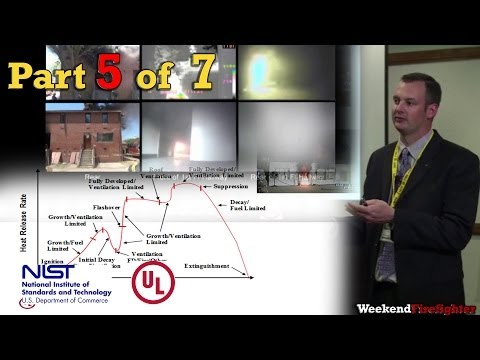 Part 5 of 7: (Fire Behavior Training ) NIST & UL Research on Fire Behavior