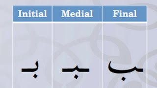 Arabic letters in compound format - Section 1 Lesson 6 - Huroof al murakkaba