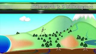 Science for Kids in Elementary & Middle School: Song & Lyrics About Planet Earth