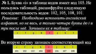 Представление текстовой информации в компьютере.wmv