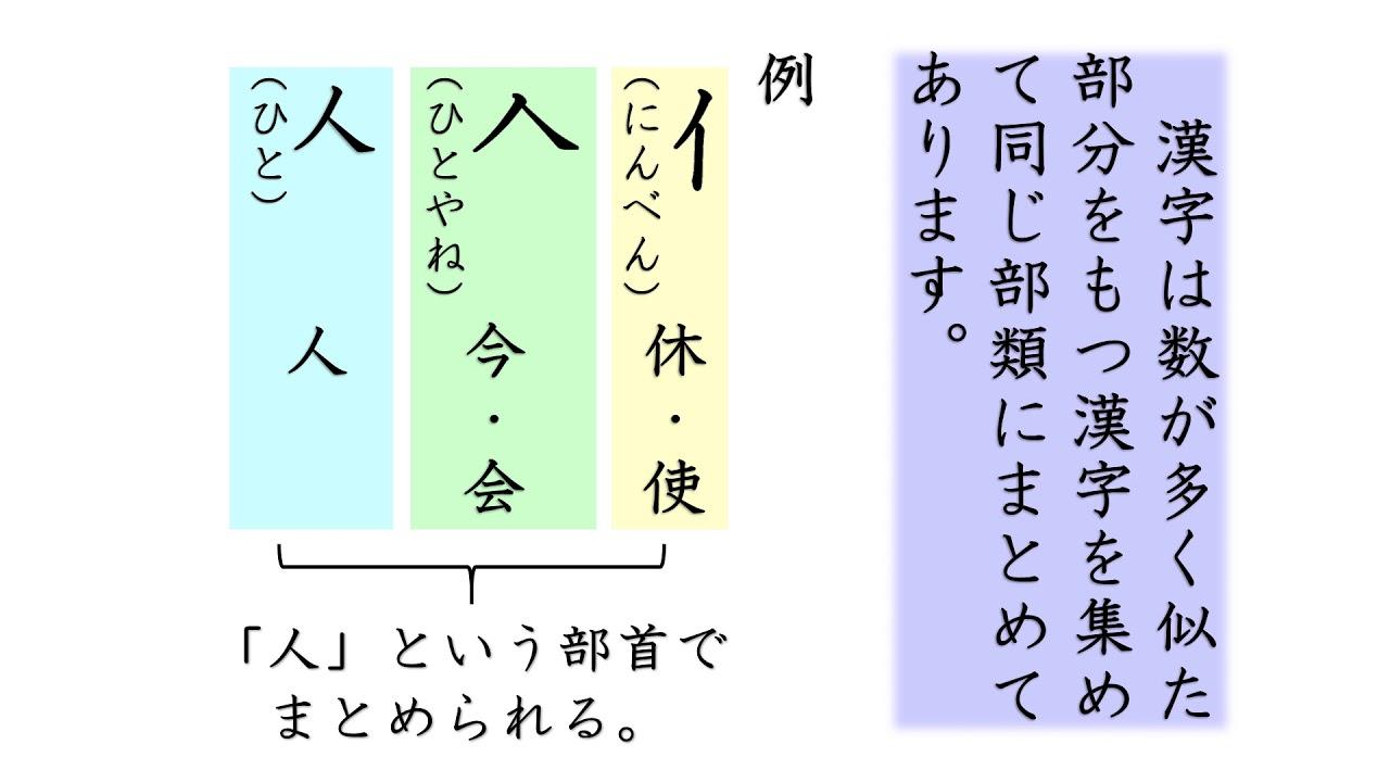 へん 部 つくり 首 構造別一覧 漢字部首大事典