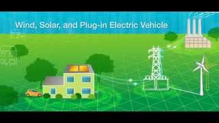 What Is the Smart Grid? thumbnail