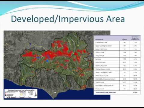 21 Malibu Creek Watershed