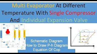 Baixar Multi Evaporator At Different Temperature With Single Compressor And Individual Expansion Valve