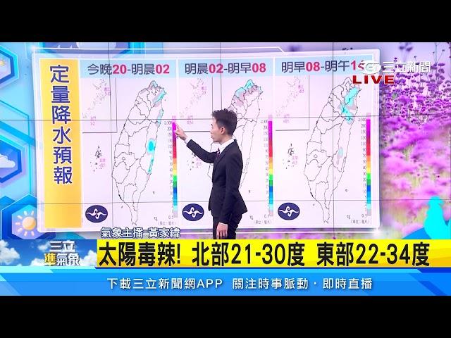 未來一週大氣不穩!白天炎熱、山區午後雷陣雨|三立準氣象|20210508|三立新聞台