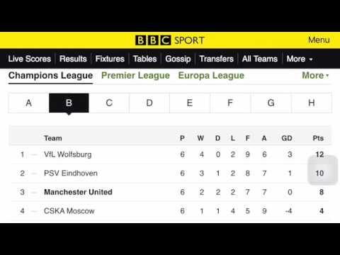 Champions league tables