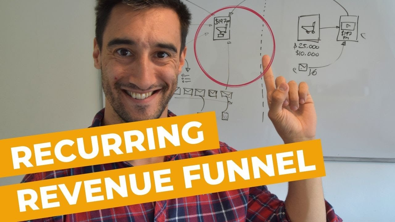 How To Build A Recurring Revenue Funnel