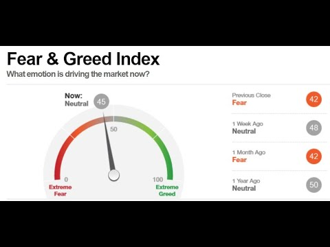Indicele Miseria Bitcoin (IMC)