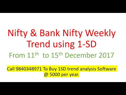 Nifty & Bank Nifty future  11th to 15th Dec trend analysis