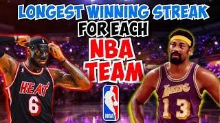 ALL 30 NBA Teams' Longest WIN Streak in Franchise HISTORY!