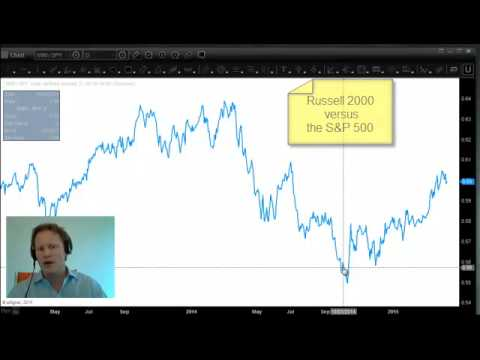 Understand the relative weakness of the S&P 500