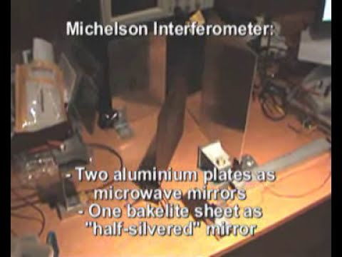 Homemade Microwave Optics (I): Interferometers
