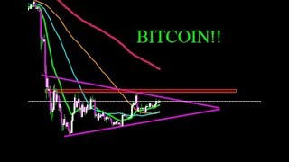 IS BITCOIN GETTING READY TO BREAK OUT!? OR ARE THE BEARS STANDING STRONG AT 4000?!