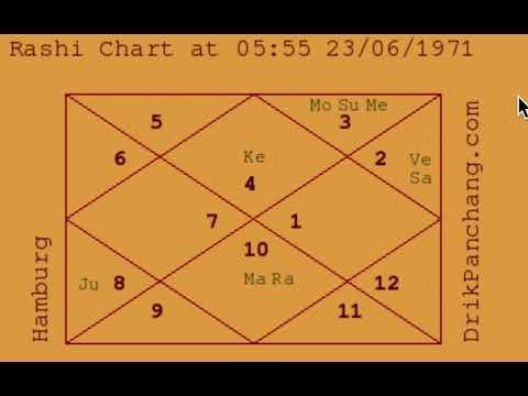 Example Charts (20) - Foreign Settlement - Astrology Basics 107