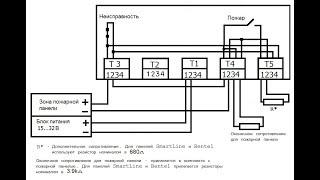 system sensor 6500R Расключение линейного лучегого детектора