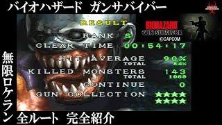 BIOHAZARD GUN SURVIVOR ©CAPCOM Resident Evil