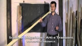 Didgeridoo Tutorial - Respirazione passiva - Andrea Ferroni