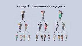 Суть работы и какой доход в Фаберлик простыми словами