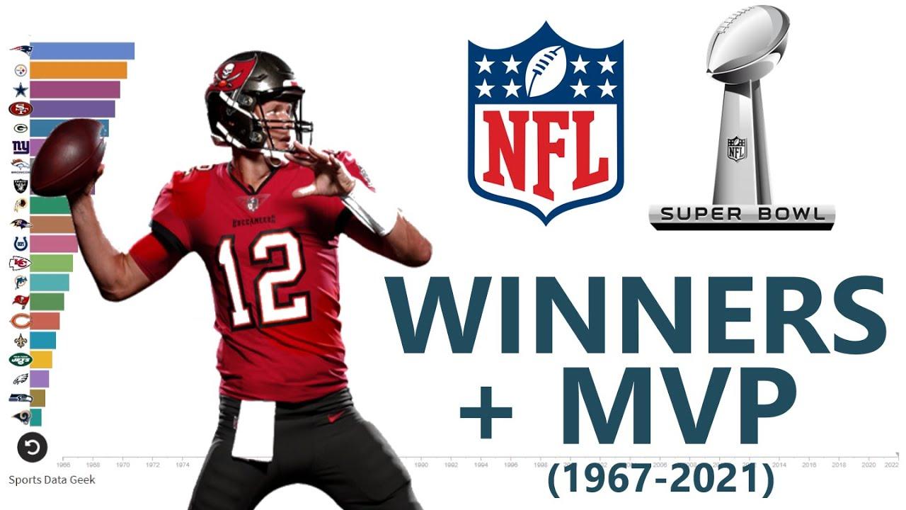 NFL ALL SUPER BOWL WINNERS 1967 2021 - YouTube