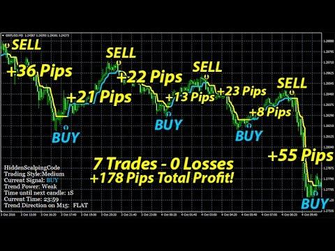 Buy sell forex secret karl dittmann