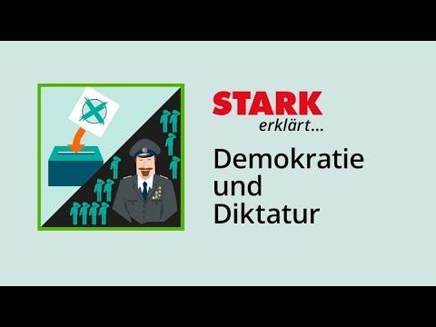Demokratie und Diktatur