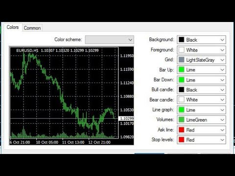 how-to-customize-your-mt4-hugosway-forex-broker-metatrader-4