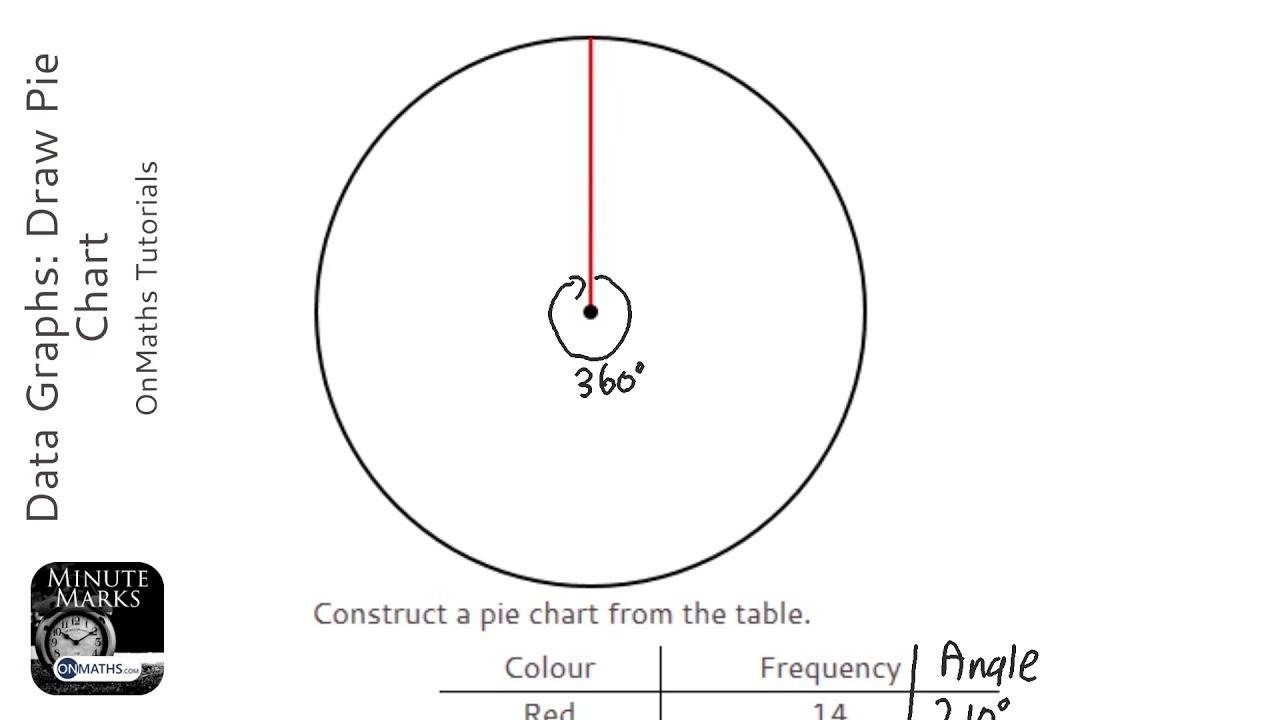 Data graphs draw pie chart grade 2 onmaths gcse maths data graphs draw pie chart grade 2 onmaths gcse maths revision nvjuhfo Gallery
