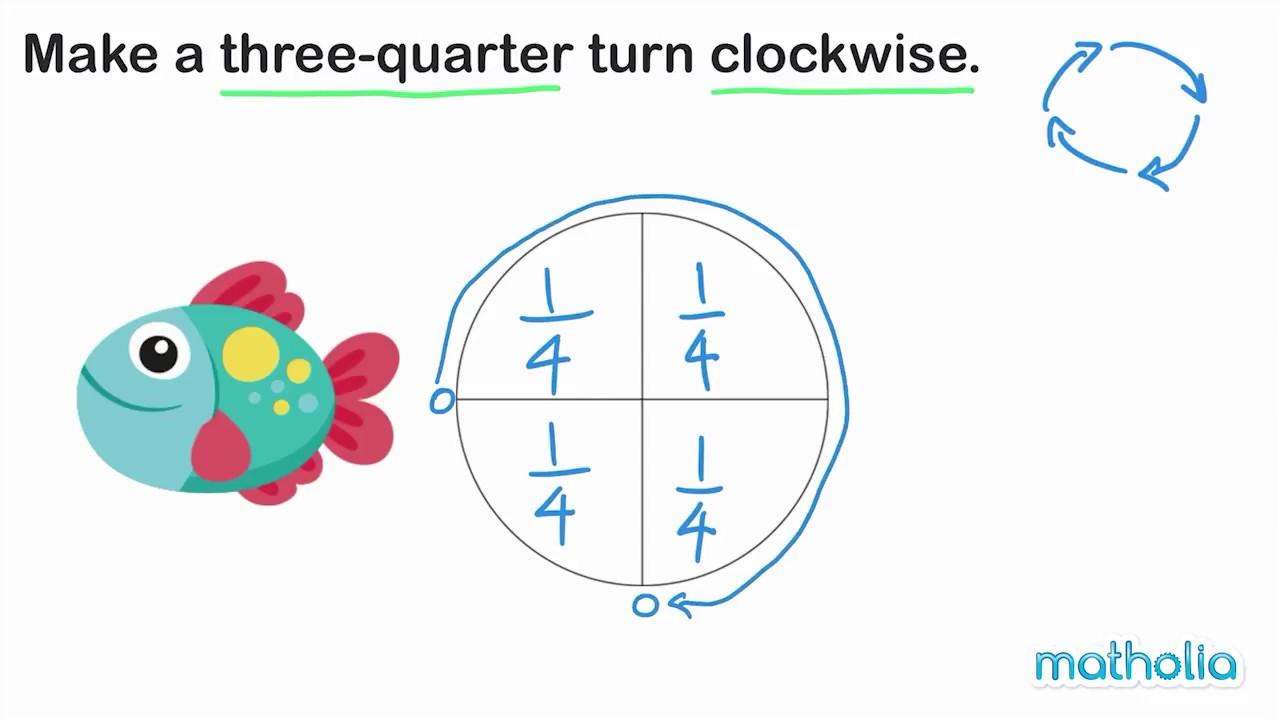 medium resolution of Clockwise and Anticlockwise - YouTube