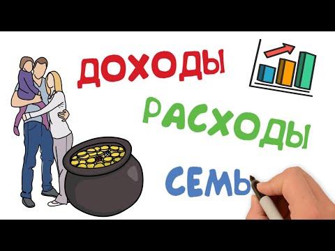 Видеоурок экономика семьи 7 класс