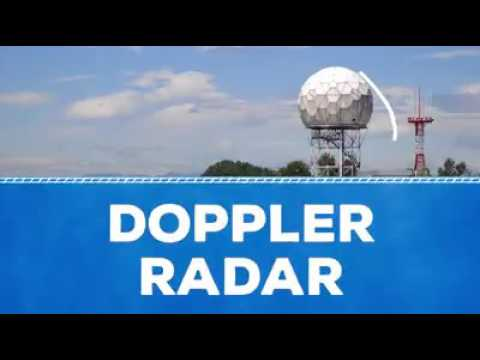 How Does Doppler Radar Work