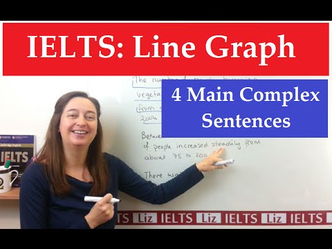 IELTS Writing task evaluation with a model answer