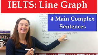 IELTS Line Graph: 4 Main Complex Sentence Stuctures
