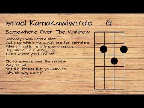 Israel Kamakawiwo'ole - Somewhere Over The Rainbow UKULELE TUTORIAL W/ LYRICS