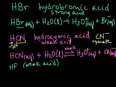 Acid Dissociation In Aqueous Solution (hydronium) Examples