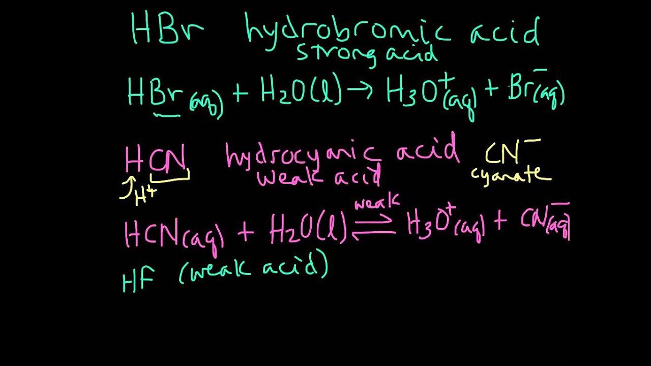 Acid Dissociation In Aqueous Solution  Hydronium  Examples