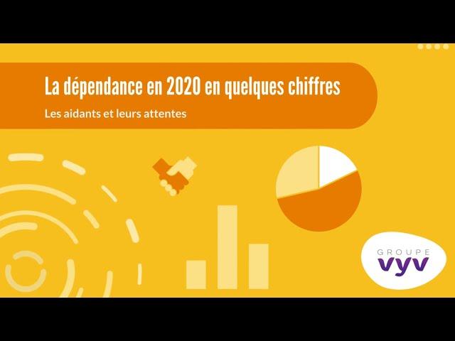 La dépendance en 2020 en quelques chiffres - Groupe VYV